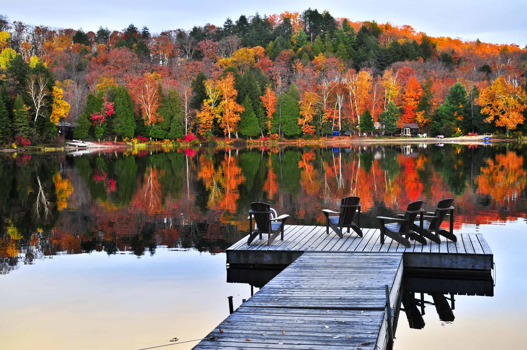 Best Places to Live in Ontario